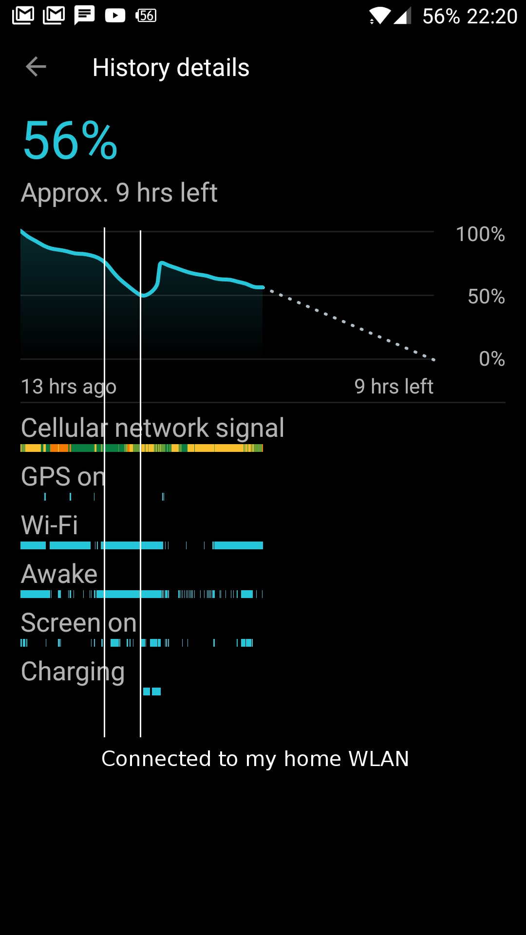 Battery drain before and after bugfix